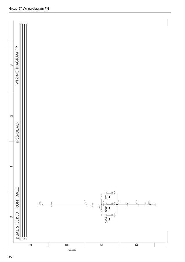 volvo wiring diagram fh rh slideshare net Volvo XC90 Fuse Box Location For 1999 Volvo S80 Fuse Box