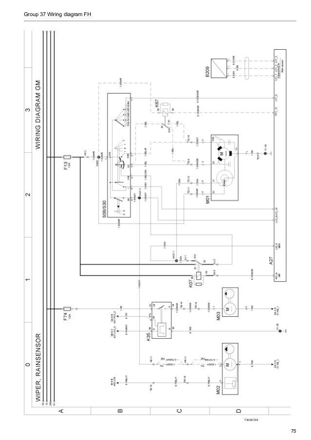 volvo wiring diagram fh rh slideshare net Truck Wiring Diagrams for Volvo VNM Volvo VNL Truck Wiring Diagrams 1996
