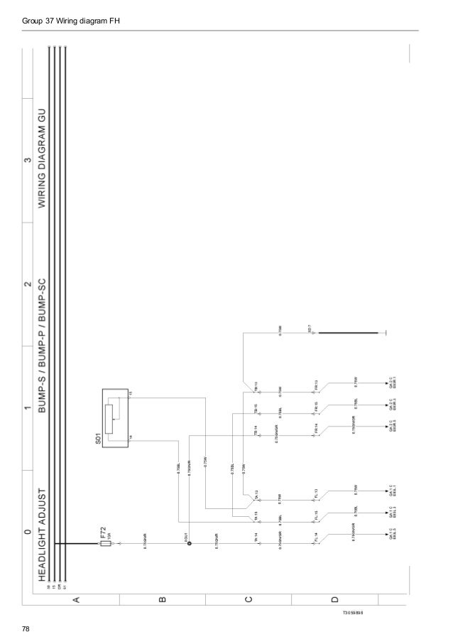 volvo wiring diagram fh rh slideshare net