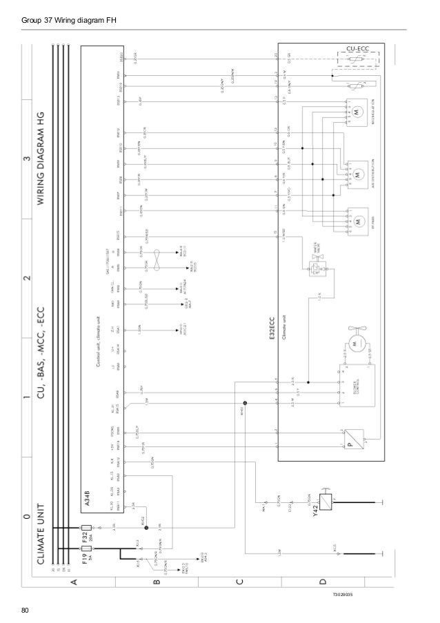 Volvo Wiring Diagram Fh - Wiring Diagram
