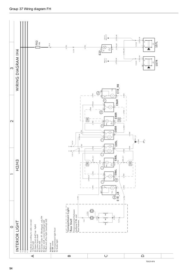 Volvo wiring diagram fh