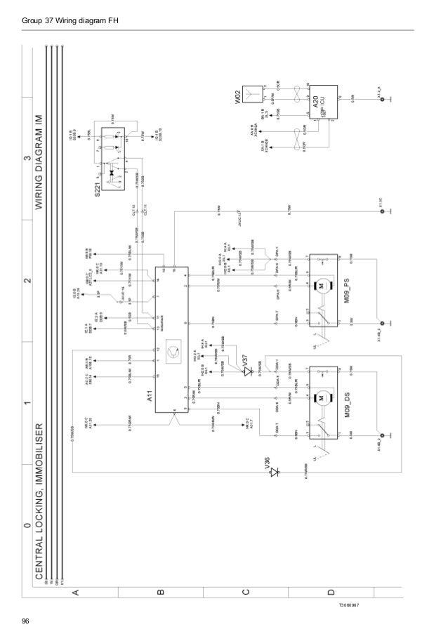 Volvo Fh Adblue Wiring Diagram