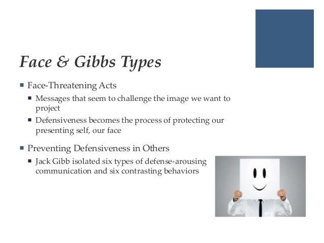 preventing defensiveness