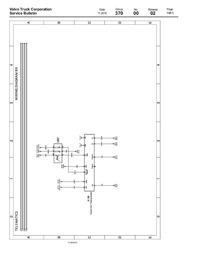 volvo wiring diagram vm rh slideshare net volvo c30 2007 wiring diagram volvo c30 2007 wiring diagram