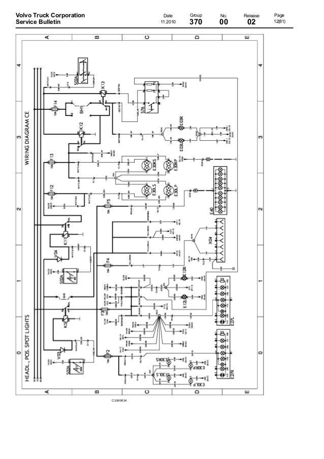 volvo wiring diagram vm rh slideshare net Volvo Dump Truck Specifications Volvo Articulated Hauler
