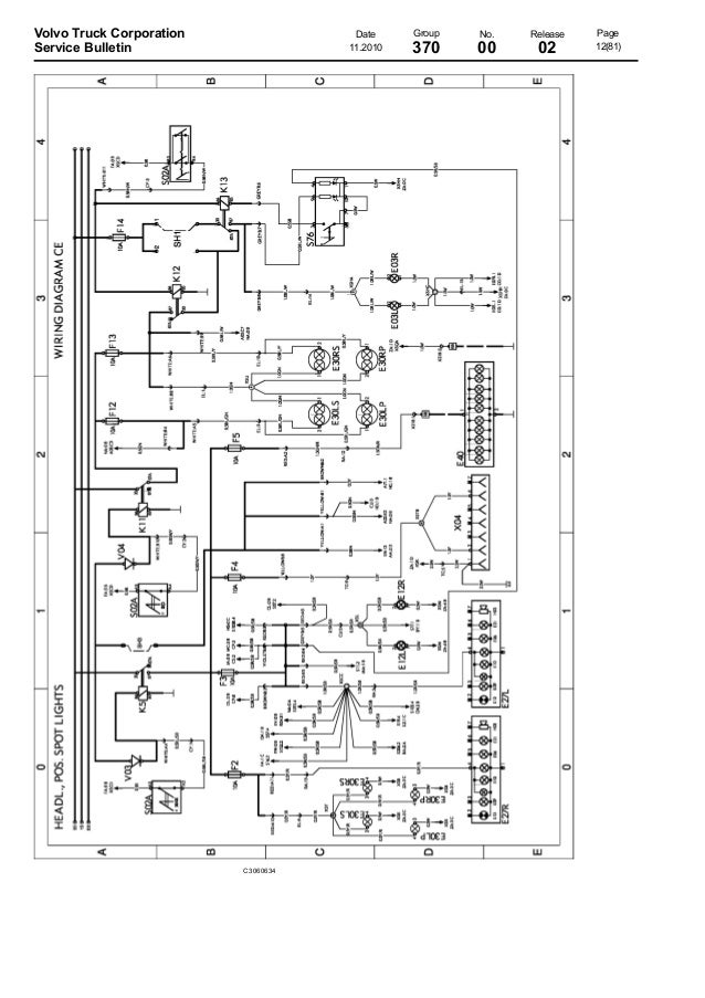 Volvo vnl truck wiring diagrams fuel pump
