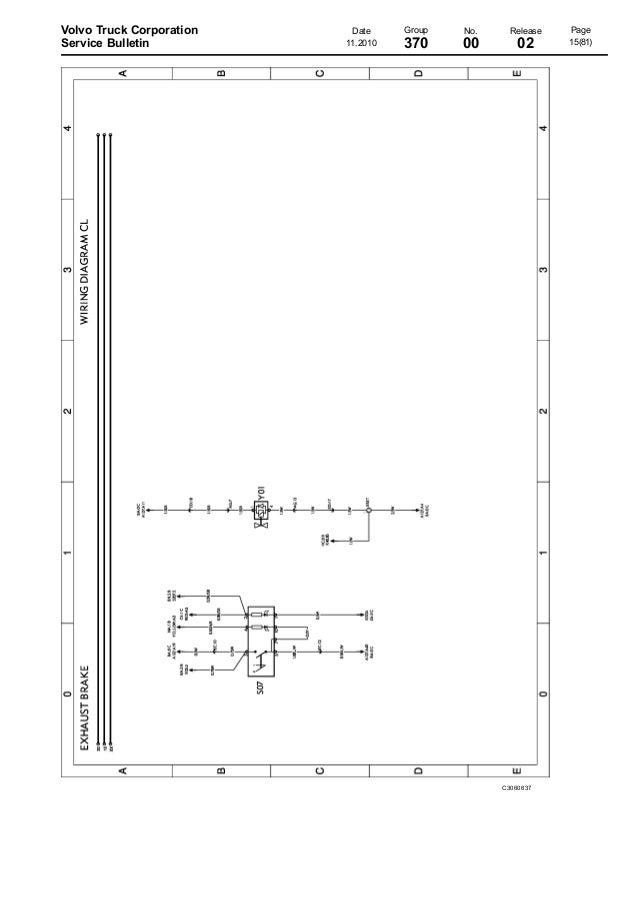2006 volvo truck wiring diagram somurich com rh somurich com