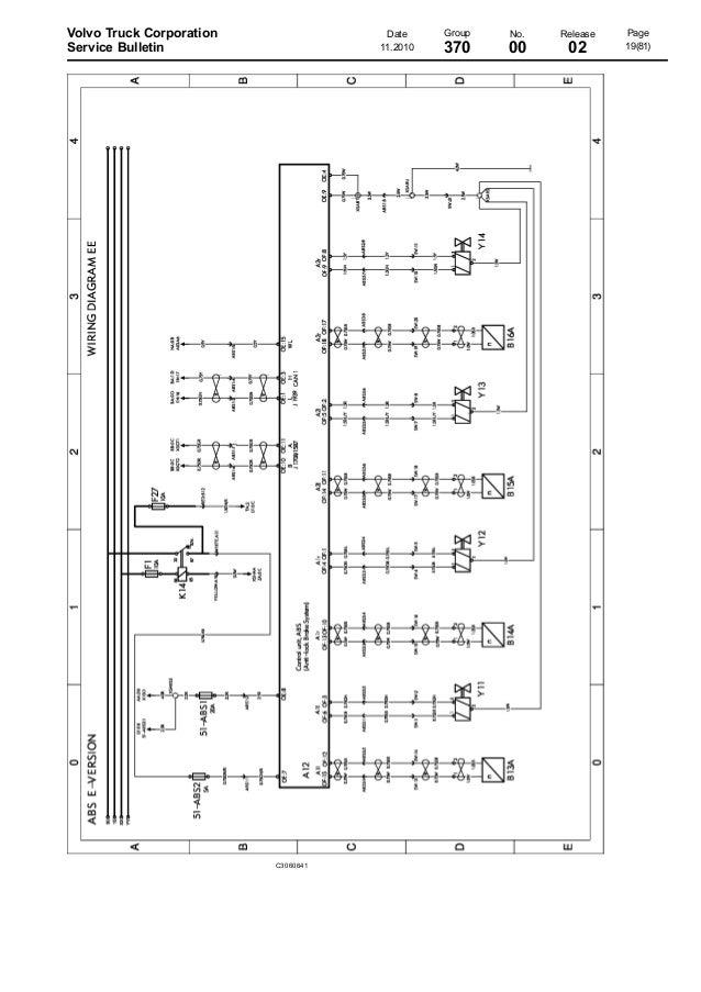 volvo wiring diagram vm rh slideshare net 1998 Volvo S70 Wiring-Diagram Volvo Fuel Pump Wiring Diagram