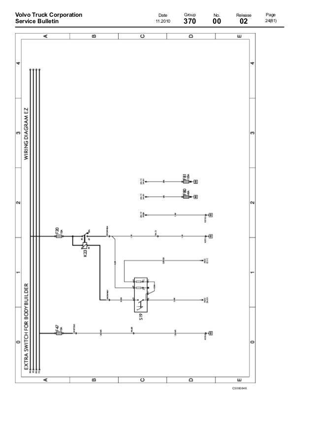 volvo wiring diagram vm | Volvo Trucks Wiring Schematic Sensors |  | SlideShare