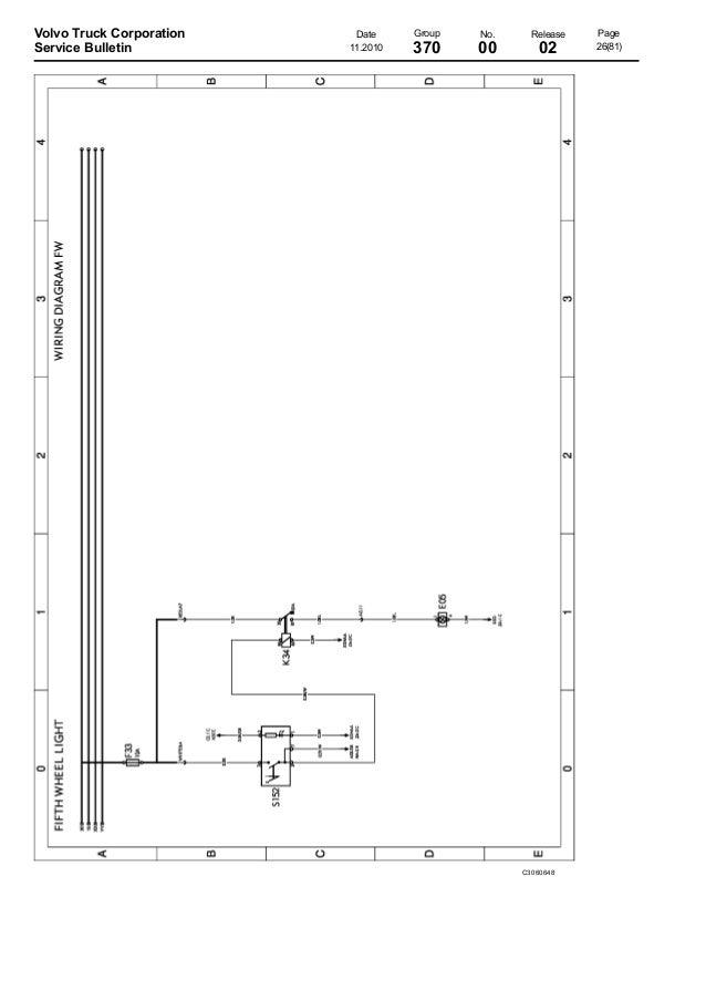 Excellent Volvo Wiring Diagram Vm Wiring 101 Swasaxxcnl