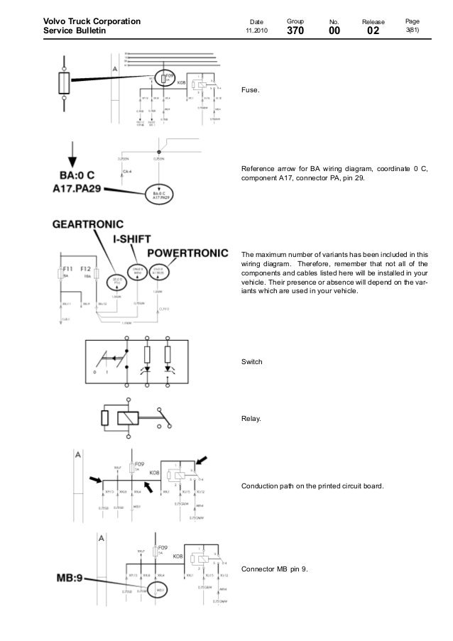 volvo vnl wiring diagram volvo trucks fuse panel diagram