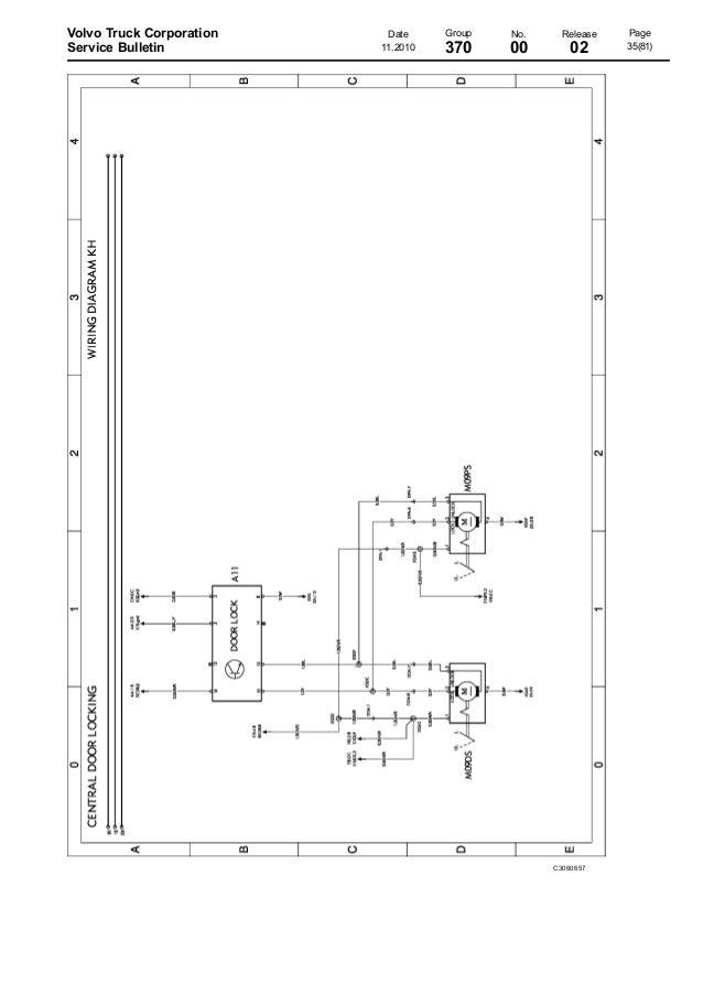 volvo wiring diagram vm rh slideshare net