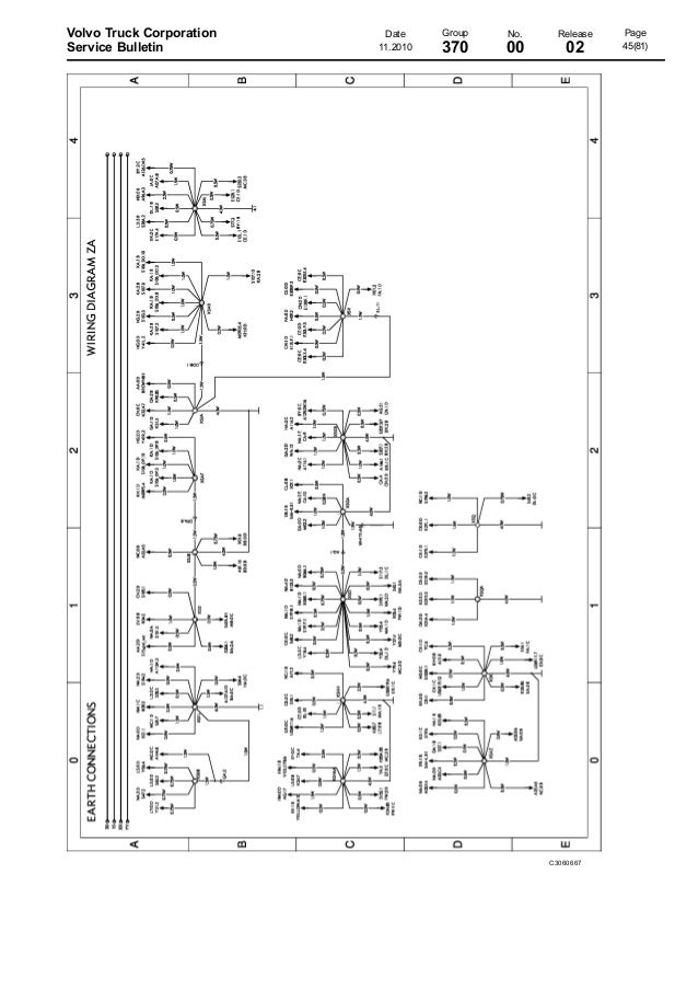 volvo truck wiring diagrams volvo wiring diagram vm wire center u2022 rh daniablub co volvo truck radio wiring diagram volvo truck fh12 wiring diagram