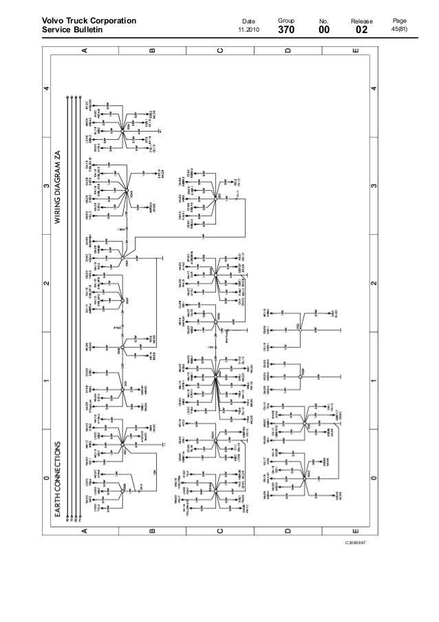 volvo wiring diagram vm  slideshare