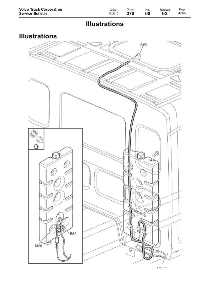 volvo wiring diagram vm