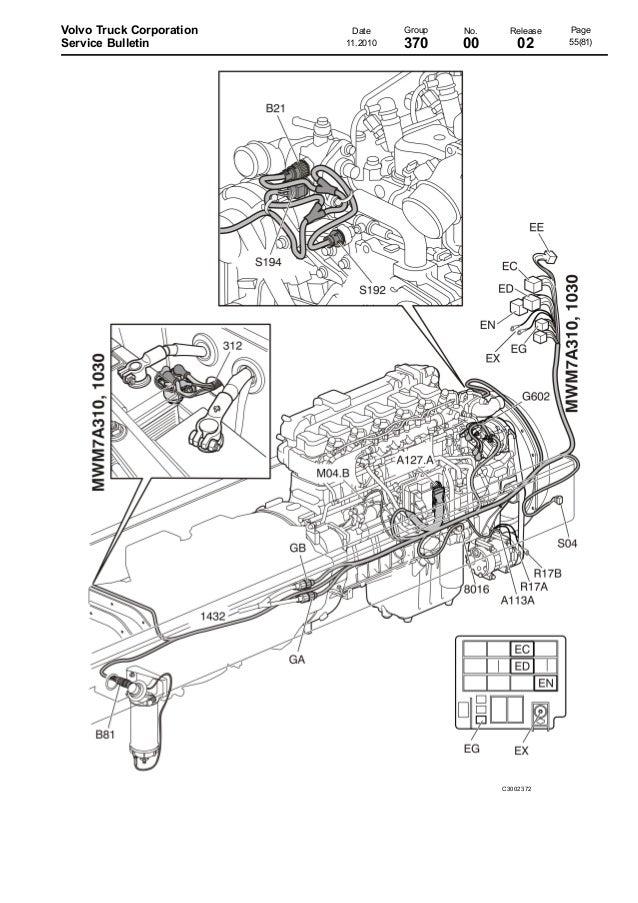 volvo d13 wiring diagram wire data schema u2022 rh fullventas co Volvo Truck Engine Parts Volvo D13 Engine Specifications