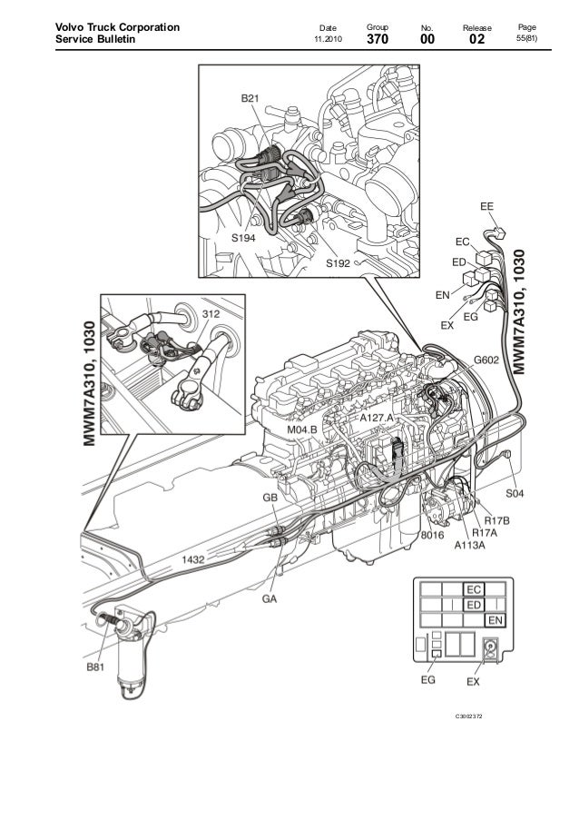 1998 VOLVO S70 WIRING DIAGRAM COMPONENT IDENTIFICATION
