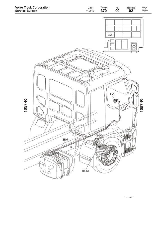 volvo truck wiring diagrams efcaviation com Volvo Truck Starter  Semi Truck Engine Diagram Magneto Wiring Schematic Volvo Truck Logo