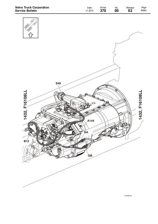 volvo wiring diagram vm rh slideshare net Volvo 240 Fuse Diagram volvo bus b7 b9 b12 wiring diagram