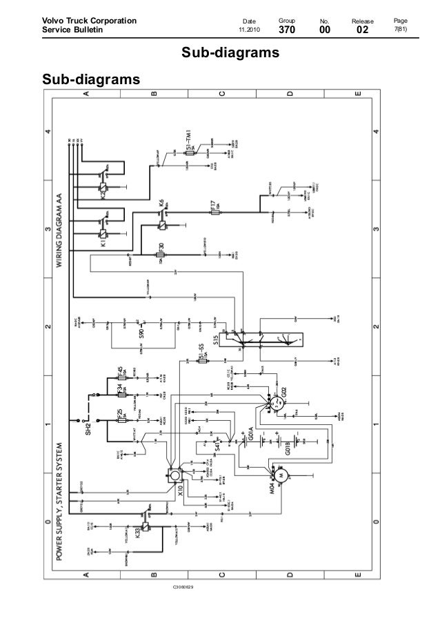 volvo start wiring diagram 22re cold start wiring diagram volvo wiring diagram vm #14