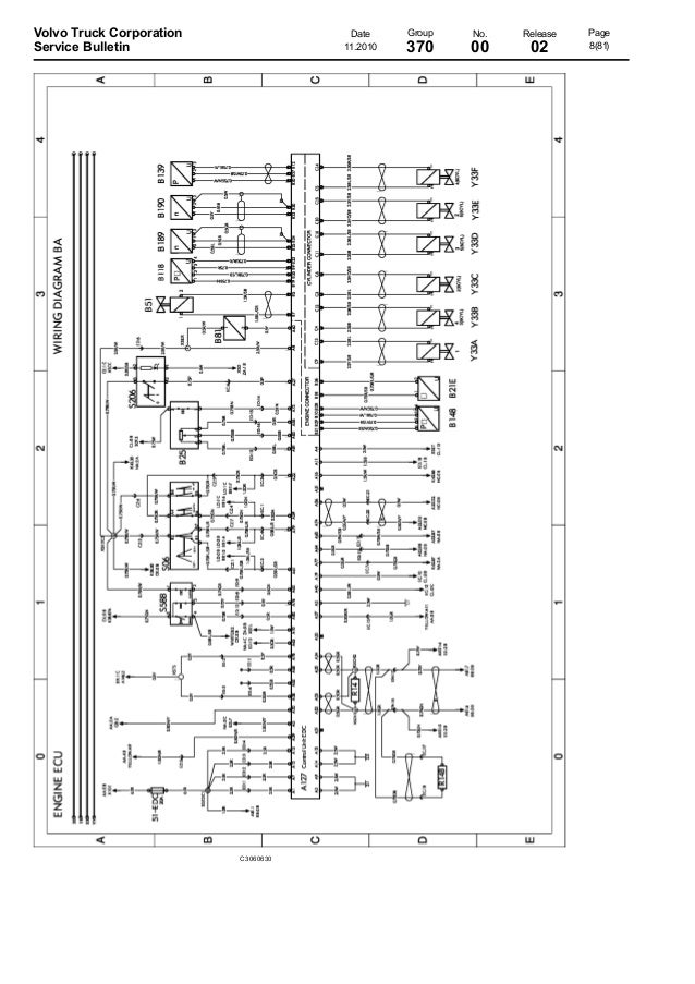 volvo wiring diagram vm 8 638?cb=1385368026 volvo wiring diagram vm GM Factory Wiring Diagram at webbmarketing.co