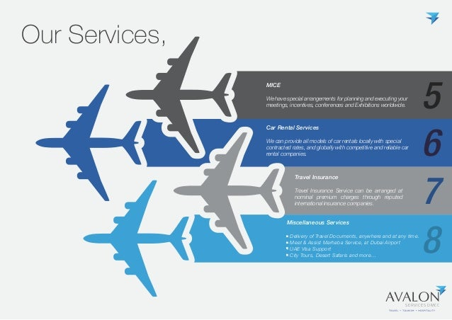 SERVICES DMCC Our Partnerships and Affiliations, Wingspan Group is one of the trusted Aviation Companies in India founded i...