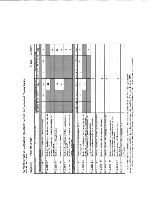 88 rapport activité cdsp 2011