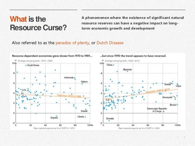 Natural Resource Paradox