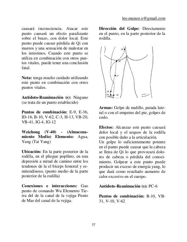 Famoso Cuerpo Humano Gráfico De Puntos De Presión Ornamento ...