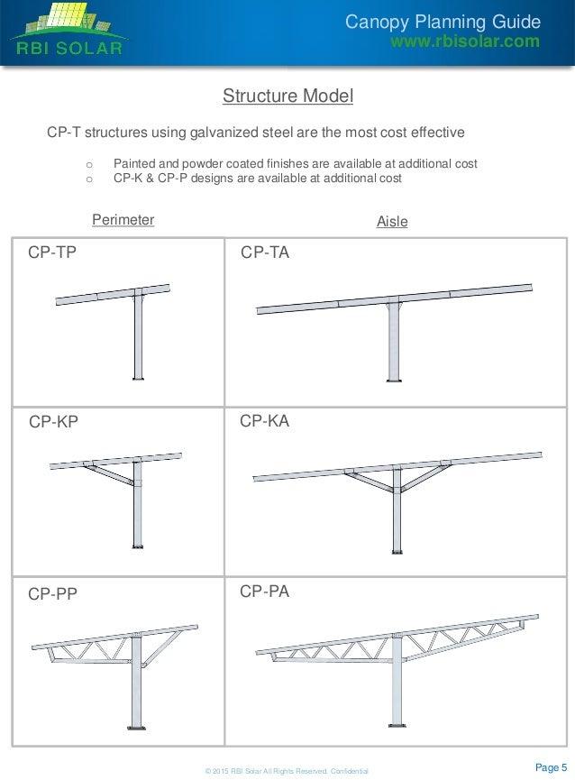 sc 1 st  SlideShare & RBI Solar - Canopy Planning Guide