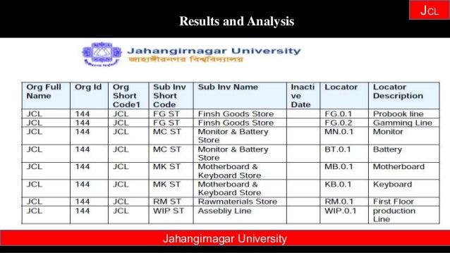 Janhangirnagar University JCL Results and Analysis Jahangirnagar University