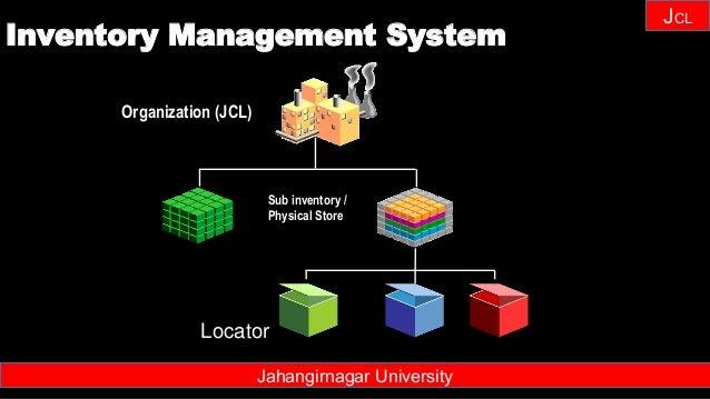 Janhangirnagar University JCL Organization (JCL) Sub inventory / Physical Store Locator Jahangirnagar University Inventory...