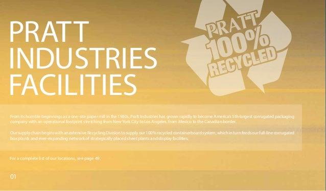 Pratt Industrien okc