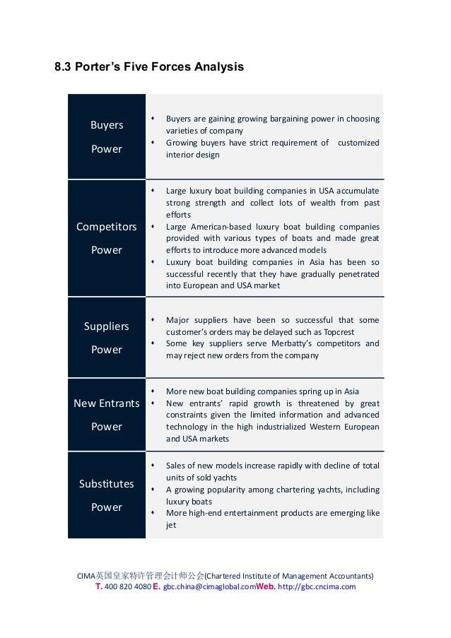 cima gbc 2014 case study