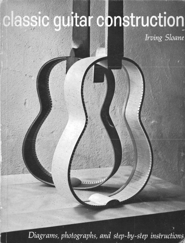 Construção do Violão Clássico por Irvin Sloane