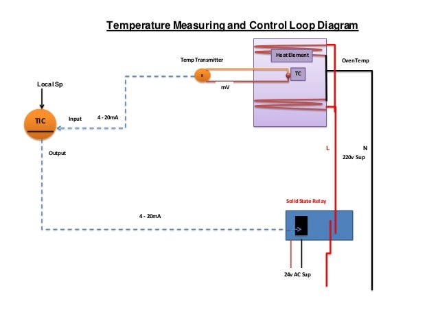 temperature-measuring-and-control-10-638 Sup R Relay Wiring Diagram on air horn, cooling fan, gm horn, 12v 5 pin, ac fan, ice cube, car horn,