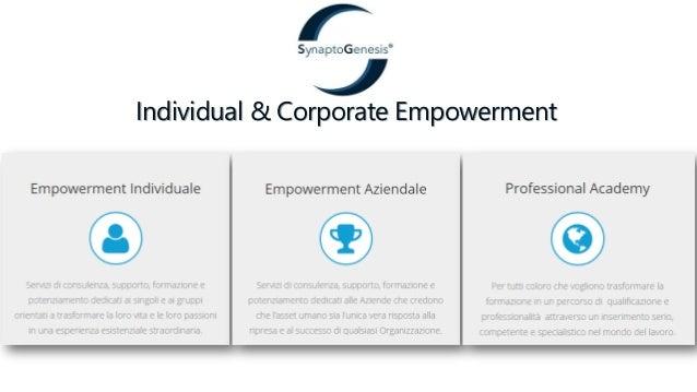 Individual & Corporate Empowerment