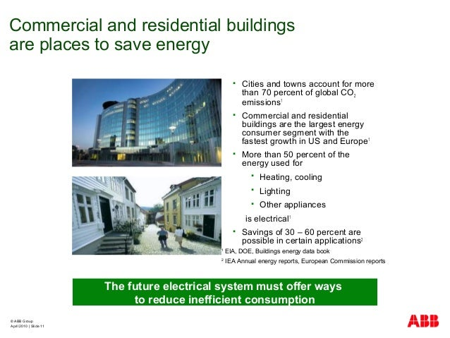 © ABB Group April 2010   Slide 11 Commercial and residential buildings are places to save energy  Cities and towns accoun...