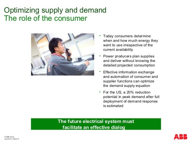 © ABB Group April 2010   Slide 12 Optimizing supply and demand The role of the consumer  Today consumers determine when a...