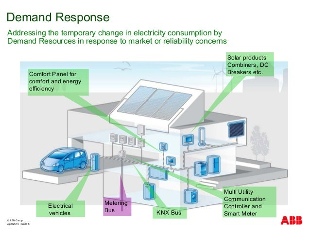 © ABB Group April 2010   Slide 17 Metering Bus KNX Bus Multi Utility Communication Controller and Smart Meter Comfort Pane...