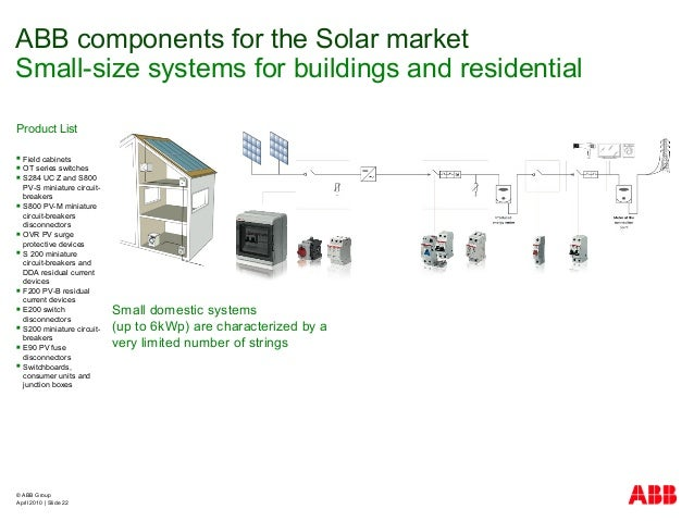 © ABB Group April 2010   Slide 22 Product List  Field cabinets  OT series switches  S284 UC Z and S800 PV-S miniature c...