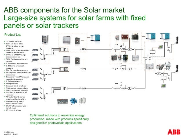 © ABB Group April 2010   Slide 24 Product List  OT Series switches  S284 UC Z and S800 PV-S miniature circuit- breakers ...