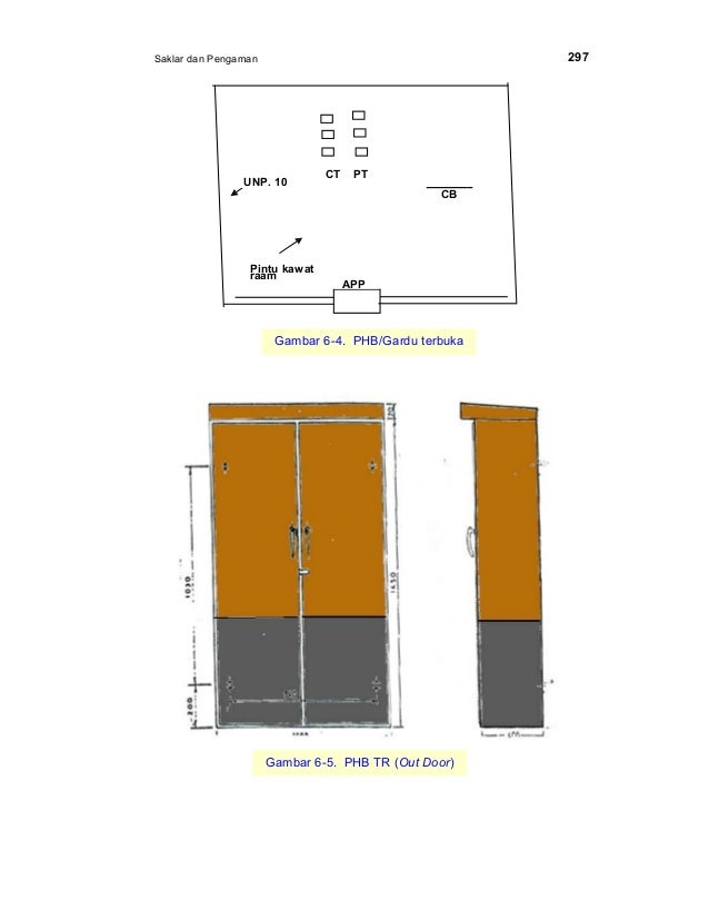 Diagram pengawatan app gallery how to guide and refrence diagram pengawatan ccuart Images