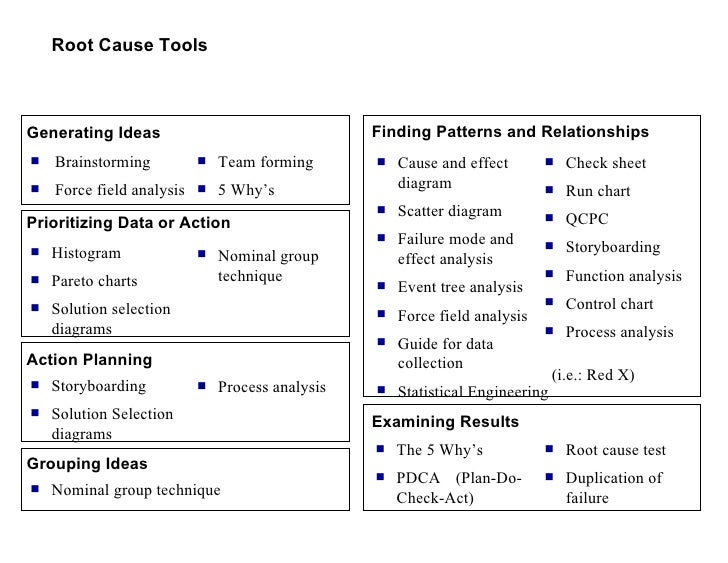 ROOT CAUSE ANALYSIS TECHNIQUES DOWNLOAD