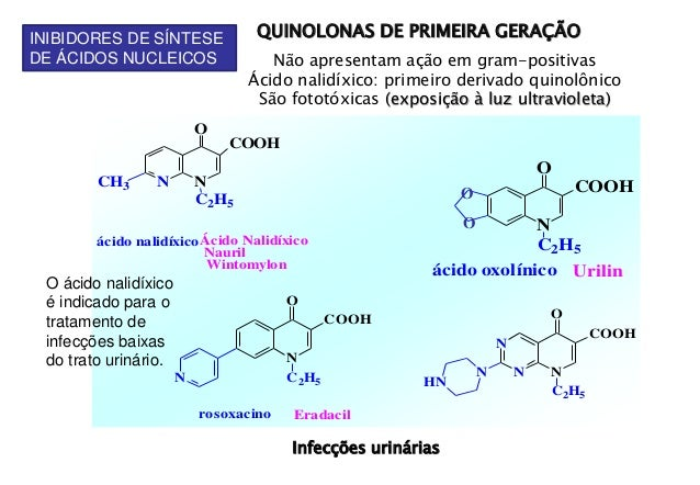 Espectro quinolonas pdf to word
