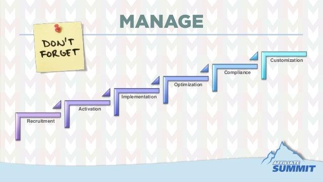 4 ms of marketing Social media marketing & web design agency richmond, va - successwerks.