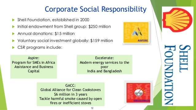 shells corporate social responsibility in nigeria Corporate social responsibility in the nigerian oil and gas sector: legal barriers facing claims of environmental liability against multinational oil companies in.