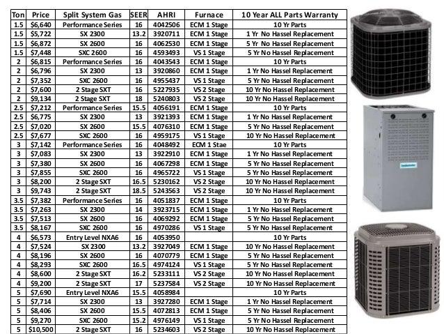 trane cleaneffects price. price description $2100 trane clean effects cleaneffects
