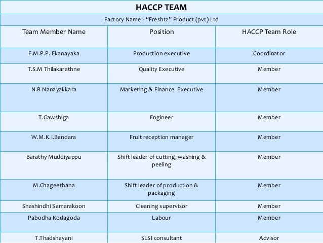 Haccp Manual For Jam Industry 2