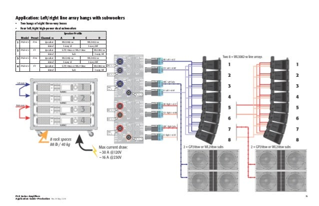 pldappguideproductionb 35 638?cb=1432237359 diagrams 792443 line array speaker wiring diagram the murphy line array speaker wiring diagram at webbmarketing.co